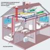 Вентиляция коттеджей и квартир